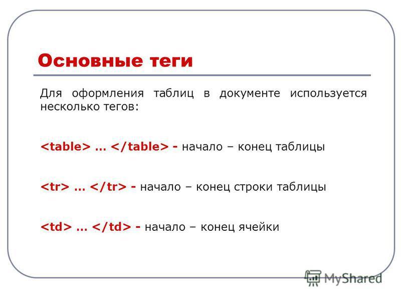 Для оформления таблиц в документе используется несколько тегов: … - начало – конец таблицы … - начало – конец строки таблицы … - начало – конец ячейки Основные теги