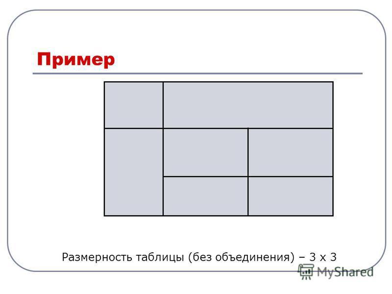 Размерность таблицы (без объединения) – 3 х 3 Пример