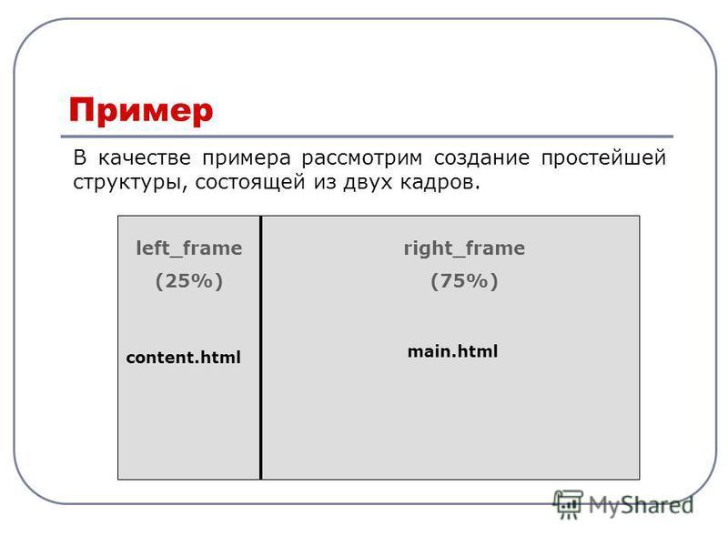 В качестве примера рассмотрим создание простейшей структуры, состоящей из двух кадров. content.html main.html left_frame (25%) right_frame (75%) Пример