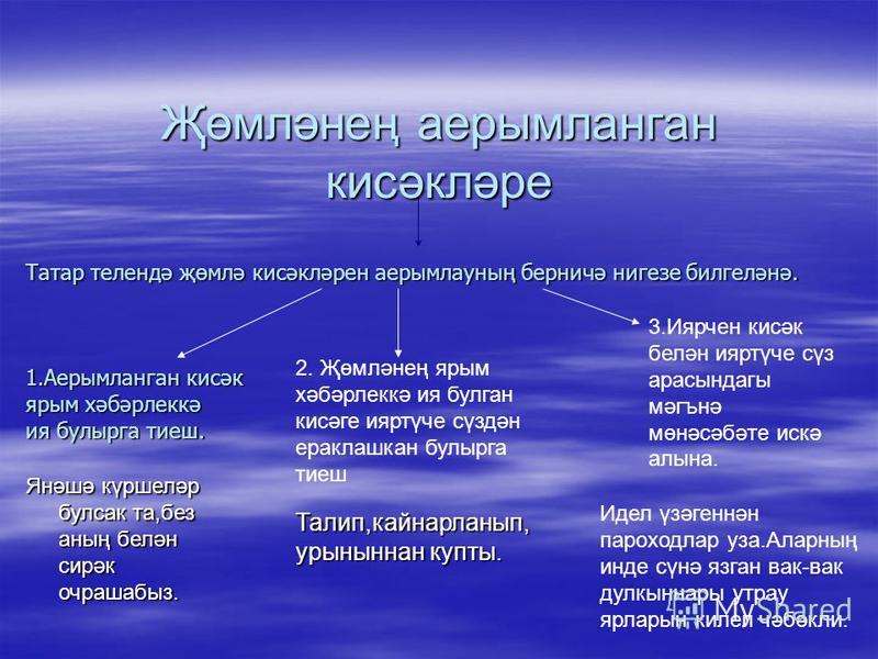 Җөмләнең аерымланган кисәкләре Татар телендә җөмлә кисәкләрен аерымлауның берничә нигезе билгеләнә. 1.Аерымланган кисәк ярым хәбәрлеккә ия булырга тиеш. 2. Җөмләнең ярым хәбәрлеккә ия булган кисәге ияртүче сүздән ераклашкан булырга тиеш 3.Иярчен кисә