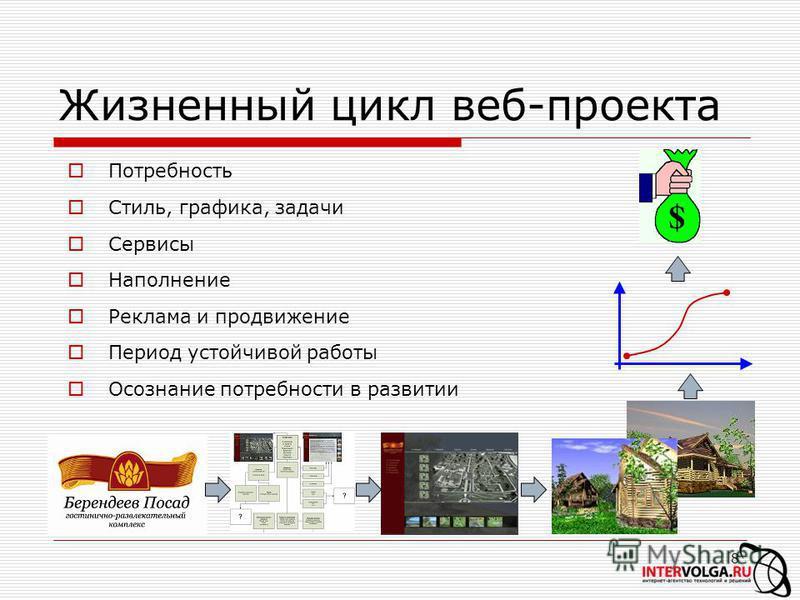 8 Жизненный цикл веб-проекта Потребность Стиль, графика, задачи Сервисы Наполнение Реклама и продвижение Период устойчивой работы Осознание потребности в развитии