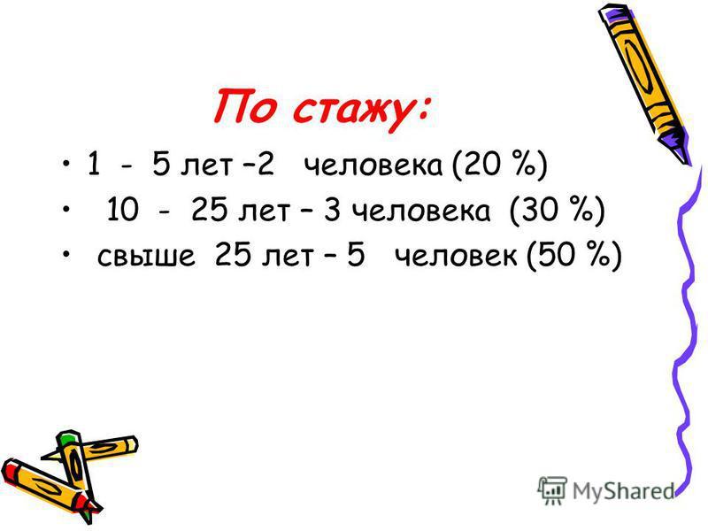 По стажу: 1 - 5 лет –2 человека (20 %) 10 - 25 лет – 3 человека (30 %) свыше 25 лет – 5 человек (50 %)