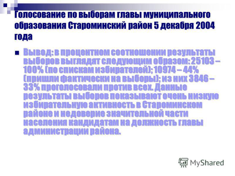 Голосование по выборам главы муниципального образования Староминский район 5 декабря 2004 года Вывод: в процентном соотношении результаты выборов выглядят следующим образом: 25103 – 100% (по спискам избирателей); 10974 – 44% (пришли фактически на выб