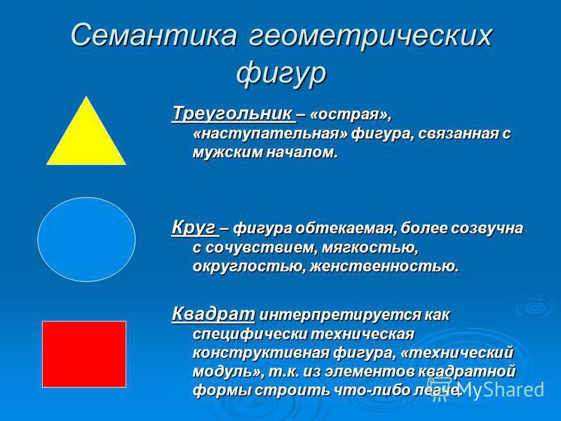 Семантика геометрических фигур Треугольник – «острая», «наступательная» фигура, связанная с мужским началом. Круг – фигура обтекаемая, более созвучна с сочувствием, мягкостью, округлостью, женственностью. Квадрат интерпретируется как специфически тех