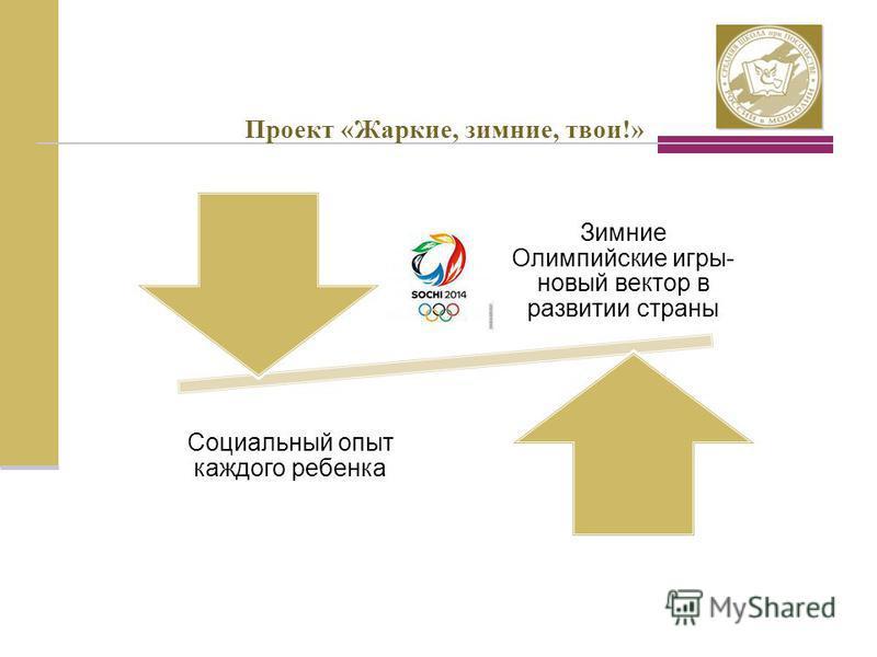 Проект «Жаркие, зимние, твои!» Зимние Олимпийские игры- новый вектор в развитии страны Социальный опыт каждого ребенка