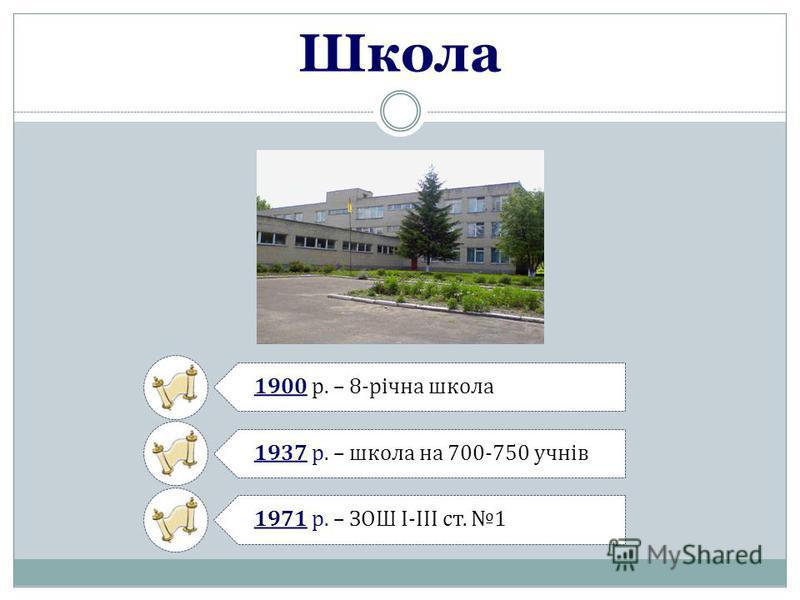 Школа 1900 р. – 8-річна школа 1937 р. – школа на 700-750 учнів 1971 р. – ЗОШ I-III ст. 1