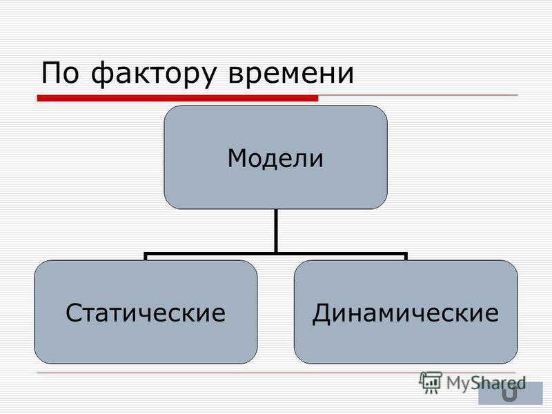 По фактору времени Модели Статические Динамические