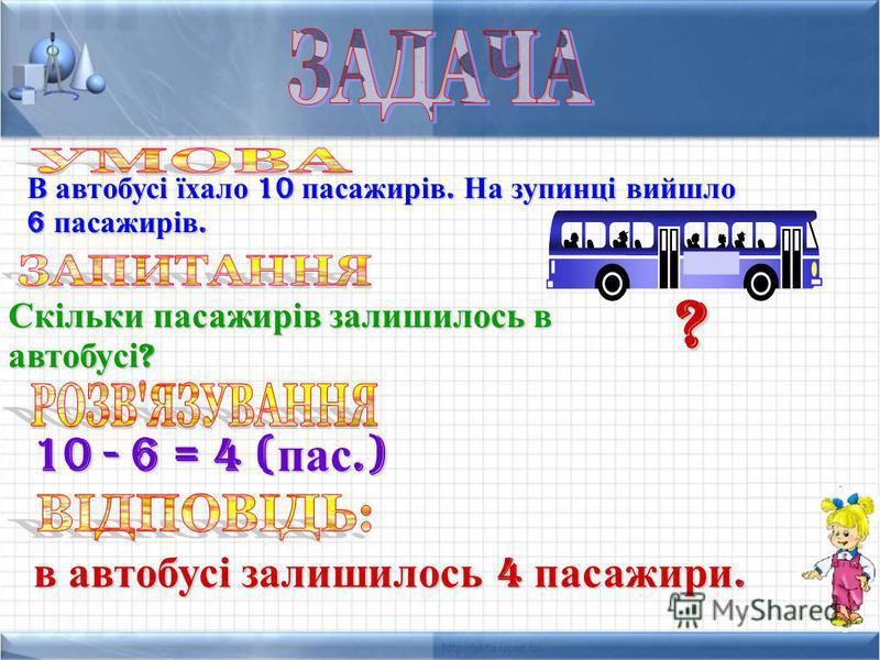В автобусі їхало 10 пасажирів. На зупинці вийшло 6 пасажирів. 10 - 6 = 4 ( пас.) в автобусі залишилось 4 пасажири. ? Скільки пасажирів залишилось в автобусі ?