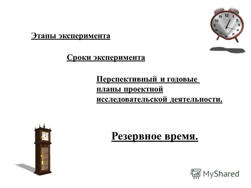 Этапы эксперимента Сроки эксперимента Перспективный и годовые планы проектной исследовательской деятельности. Резервное время.