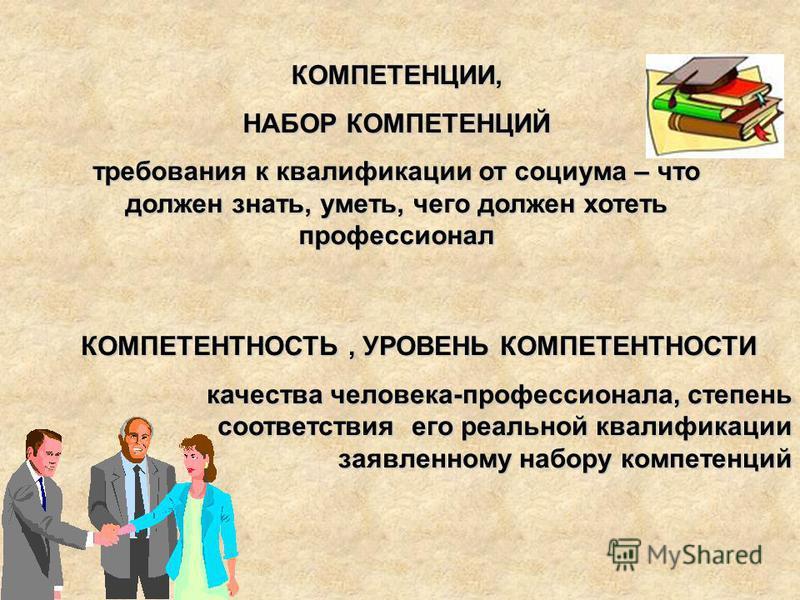 КОМПЕТЕНЦИИ, НАБОР КОМПЕТЕНЦИЙ требования к квалификации от социума – что должен знать, уметь, чего должен хотеть профессионал КОМПЕТЕНТНОСТЬ, УРОВЕНЬ КОМПЕТЕНТНОСТИ качества человека-профессионала, степень соответствия его реальной квалификации заяв