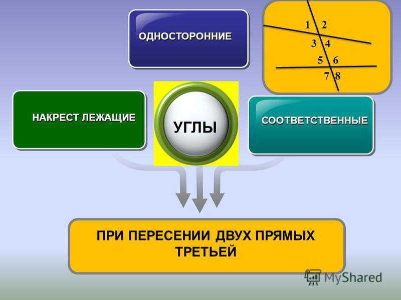 Сколько углов образуется при пересечении двух прямых? Как можно назвать прямую с? с в а