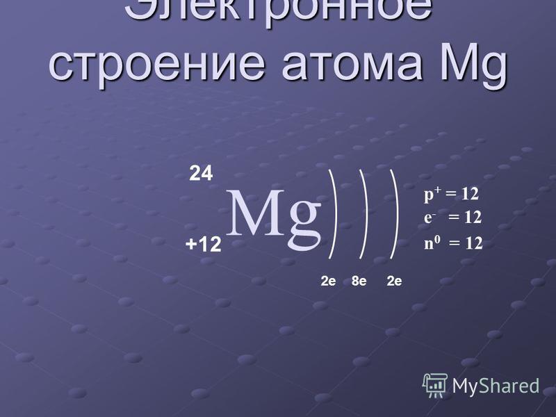 Электронное строение атома Mg MgMg 24 +12 2e 8e p + = 12 n 0 = 12 e - = 12