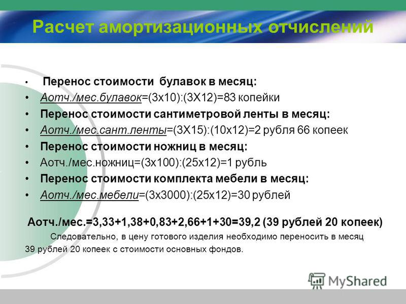 Расчет амортизационных отчислений Перенос стоимости булавок в месяц: Аотч./мес.булавок=(3 х 10):(3Х12)=83 копейки Перенос стоимости сантиметровой ленты в месяц: Аотч./мес.сант.ленты=(3Х15):(10 х 12)=2 рубля 66 копеек Перенос стоимости ножниц в месяц: