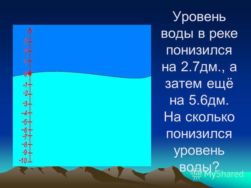Уровень воды в реке понизился на 2.7 дм., а затем ещё на 5.6 дм. На сколько понизился уровень воды?