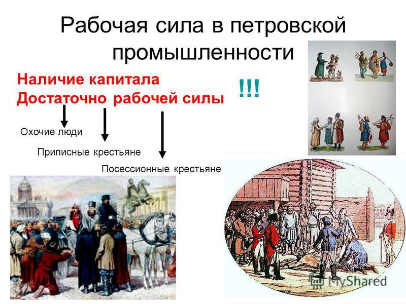 Рабочая сила в петровской промышленности Наличие капитала Достаточно рабочей силы !!! Охочие люди Приписные крестьяне Посессионные крестьяне