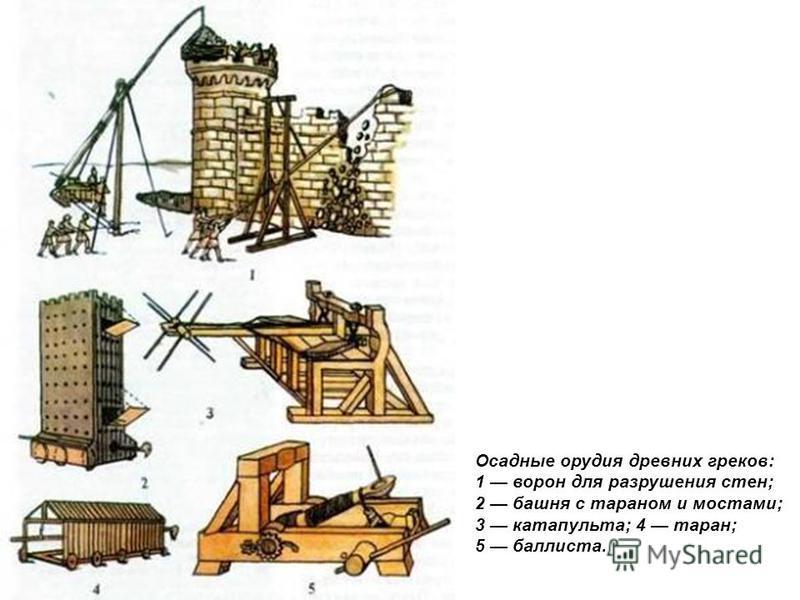 Осадные орудия древних греков: 1 ворон для разрушения стен; 2 башня с тараном и мостами; 3 катапульта; 4 таран; 5 баллиста.