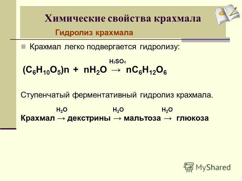 Химические свойства крахмала Крахмал легко подвергается гидролизу: Ступенчатый ферментативный гидролиз крахмала. Крахмал декстрины мальтоза глюкоза 11 Н 2 SО 4 Н 2 О (С 6 Н 10 О 5 )n+ nH 2 O nC 6 H 12 O 6 Гидролиз крахмала
