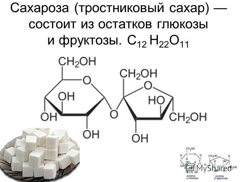 Сахароза (тростниковый сахар) состоит из остатков глюкозы и фруктозы. С 12 H 22 O 11