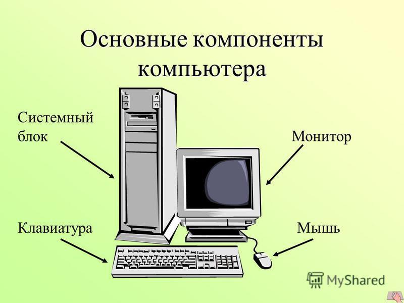Тест по теме основные компоненты компьютера