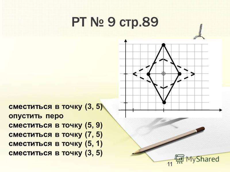 11 РТ 9 стр.89 сместиться в точку (3, 5) опустить перо сместиться в точку (5, 9) сместиться в точку (7, 5) сместиться в точку (5, 1) сместиться в точку (3, 5)