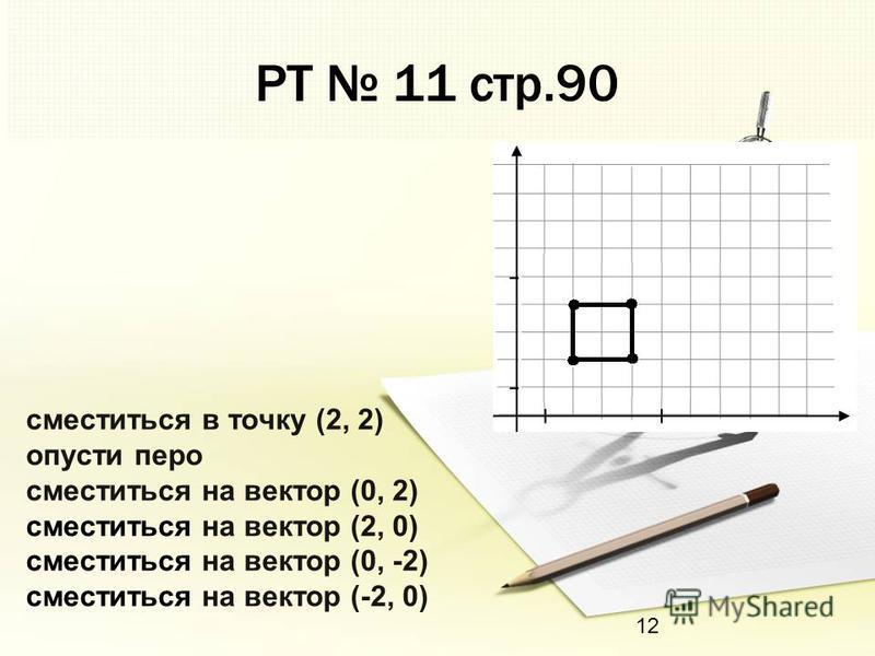 12 РТ 11 стр.90 сместиться в точку (2, 2) опусти перо сместиться на вектор (0, 2) сместиться на вектор (2, 0) сместиться на вектор (0, -2) сместиться на вектор (-2, 0)