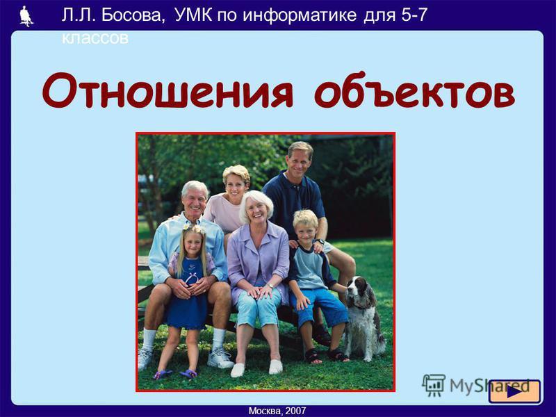 Москва, 2007 Л.Л. Босова, УМК по информатике для 5-7 классов Отношения объектов