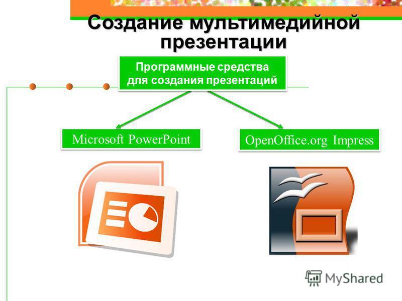 Создание мультимедийной презентации Microsoft PowerPoint OpenOffice.org Impress Программные средства для создания презентаций Программные средства для создания презентаций