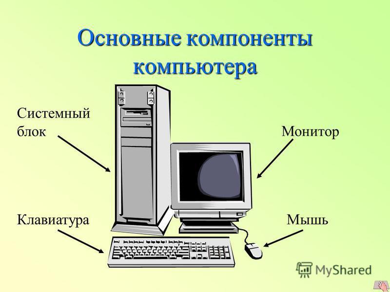 Основные компоненты компьютера Системный блок Клавиатура Монитор Мышь