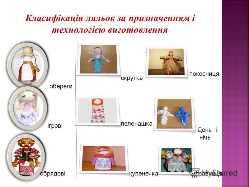 Класифікація ляльок за призначенням і технологією виготовлення обереги ігрові обрядові скрутка пеленашка купенечка покосниця День і нічь травниця