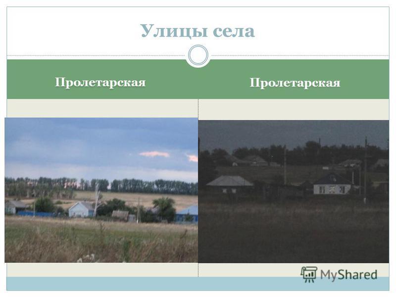 Пролетарская Улицы села