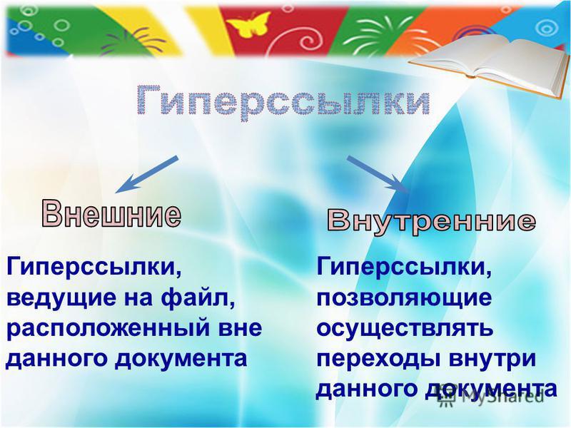 Гиперссылки, ведущие на файл, расположенный вне данного документа Гиперссылки, позволяющие осуществлять переходы внутри данного документа