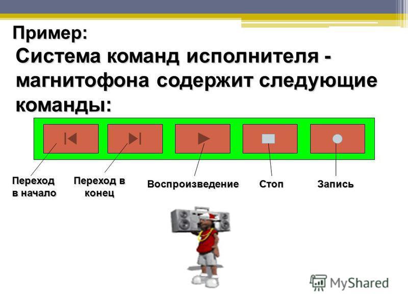 Система команд исполнителя - магнитофона содержит следующие команды: Переход в начало Переход в конец Воспроизведение СтопЗапись Пример: