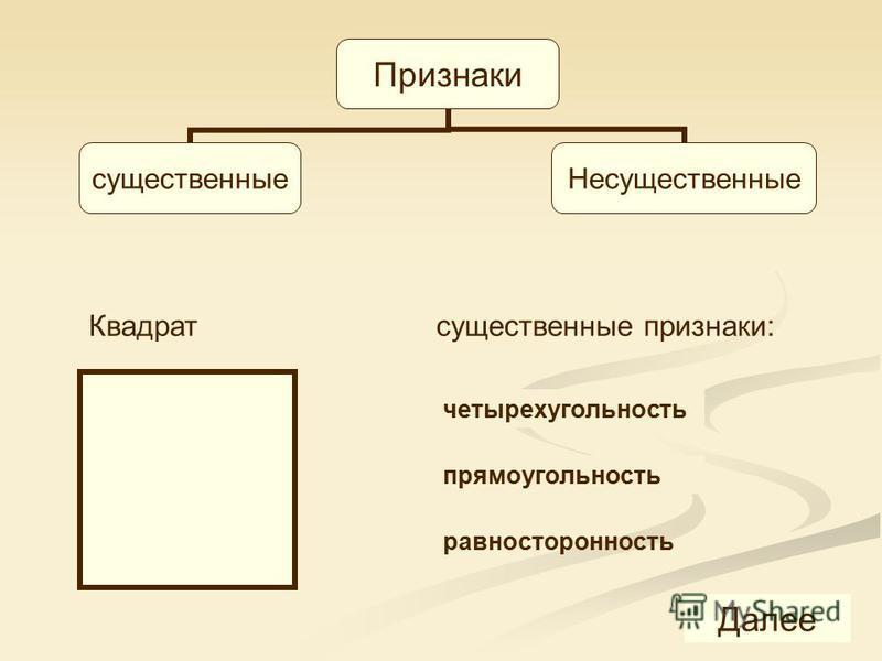 Признаки существенные Несущественные четырехугольность прямоугольность разносторонность Квадрат существенные признаки: Далее