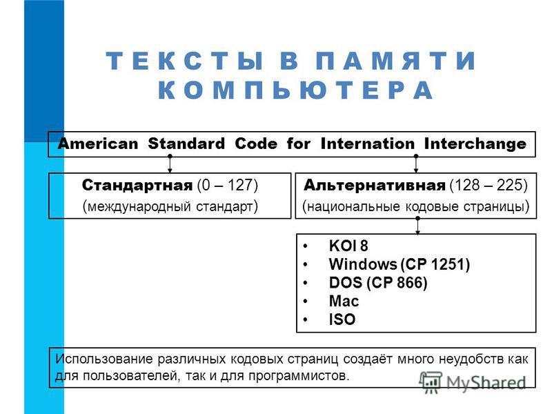 Присвоение каждому символу уникального числового кода - вопрос соглашения, которое фиксируется в кодовой таблице. В качестве международного стандарта принята кодовая таблица A S C I I American Standard Code for Internation Interchange Стандартная (0