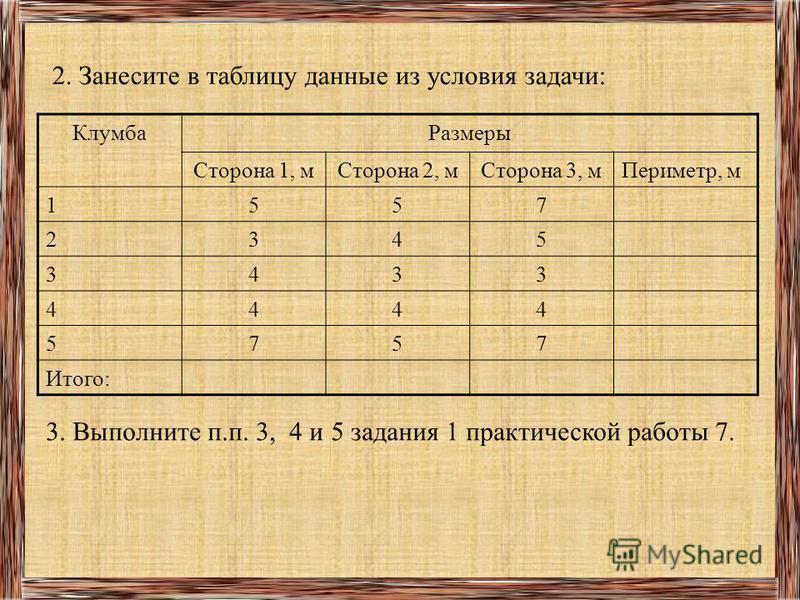 1. Составьте таблицу: Клумба Размеры Сторона 1, м Сторона 2, м Сторона 3, м Периметр, м 1 2 3 4 5 Итого: