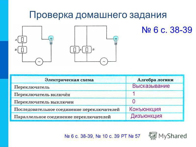 Проверка домашнего задания 6 с. 38-39, 10 с. 39 РТ 57 6 с. 38-39 Высказывание 1 0 Конъюнкция Дизъюнкция