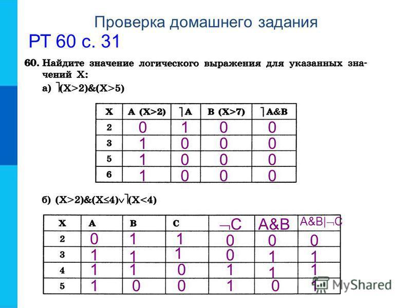 Проверка домашнего задания РТ 60 с. 31 0100 1 00 0 0 1 10 0 0 0 0 0 0 0 0 1 1 1 1 1 1 1 1 А&B С А&B| С 1 1 0 0 1 1 0 0 1 1 1 0