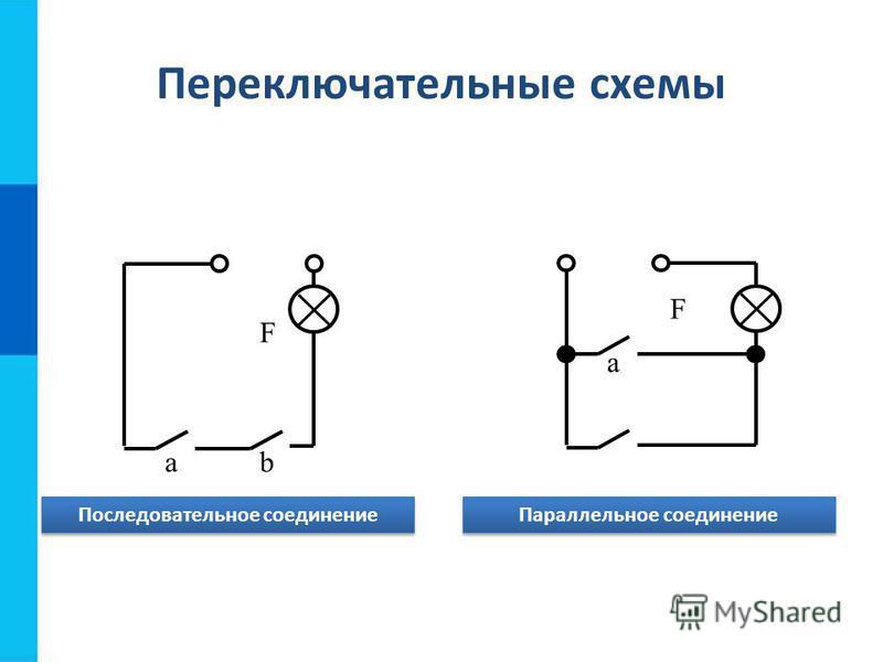a F ab F Переключательные схемы Последовательное соединение Параллельное соединение