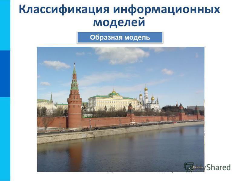 Образная модель Поленов В. Д. Московский дворик Классификация информационных моделей