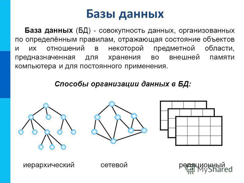 База данных (БД) - совокупность данных, организованных по определённым правилам, отражающая состояние объектов и их отношений в некоторой предметной области, предназначенная для хранения во внешней памяти компьютера и для постоянного применения. Базы