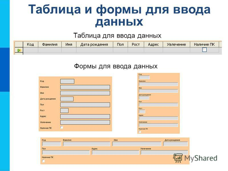 Таблица для ввода данных Формы для ввода данных Таблица и формы для ввода данных