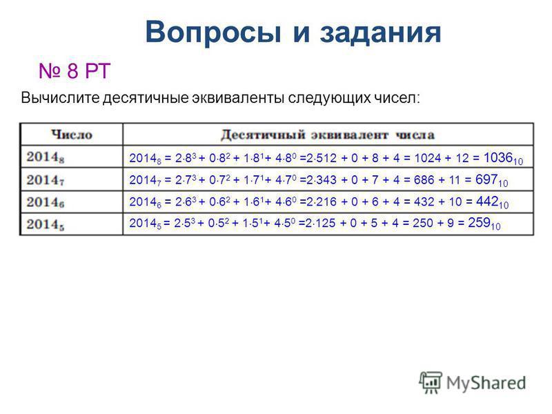 Вопросы и задания 8 РТ Вычислите десятичные эквиваленты следующих чисел: 2014 8 = 2 8 3 + 0 8 2 + 1 8 1 + 4 8 0 =2 512 + 0 + 8 + 4 = 1024 + 12 = 1036 10 2014 7 = 2 7 3 + 0 7 2 + 1 7 1 + 4 7 0 =2 343 + 0 + 7 + 4 = 686 + 11 = 697 10 2014 6 = 2 6 3 + 0