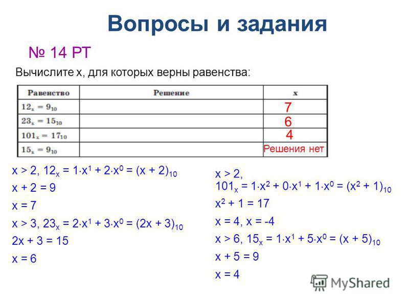 Вопросы и задания 14 РТ Вычислите х, для которых верны равенства: х > 2, 12 х = 1 х 1 + 2 х 0 = (х + 2) 10 х + 2 = 9 х = 7 x > 3, 23 х = 2 х 1 + 3 х 0 = (2 х + 3) 10 2 х + 3 = 15 х = 6 x > 2, 101 х = 1 х 2 + 0 х 1 + 1 х 0 = (х 2 + 1) 10 х 2 + 1 = 17