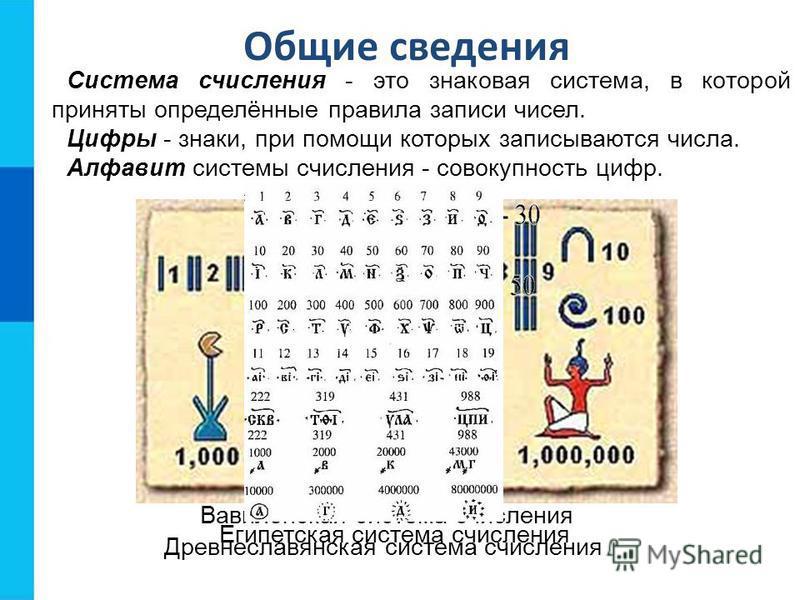 Система счисления - это знаковая система, в которой приняты определённые правила записи чисел. Цифры - знаки, при помощи которых записываются числа. Алфавит системы счисления - совокупность цифр. Общие сведения Древнеславянская система счисления Вави