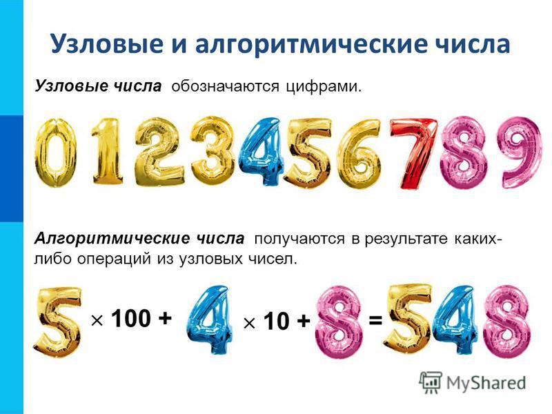 Узловые числа обозначаются цифрами. Узловые и алгоритмические числа Алгоритмические числа получаются в результате каких- либо операций из узловых чисел. 100 + 10 + =