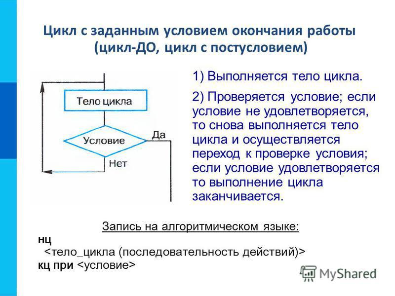 Цикл с заданным условием окончания работы (цикл-ДО, цикл с постусловием) Запись на алгоритмическом языке: нц кц при 1) Выполняется тело цикла. 2) Проверяется условие; если условие не удовлетворяется, то снова выполняется тело цикла и осуществляется п