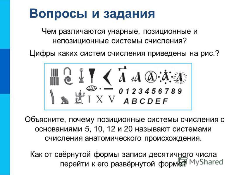 Вопросы и задания Чем различаются унарные, позиционные и непозиционные системы счисления? Цифры каких систем счисления приведены на рис.? Объясните, почему позиционные системы счисления с основаниями 5, 10, 12 и 20 называют системами счисления анатом