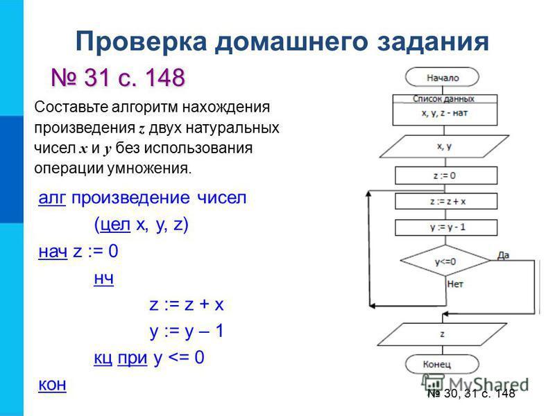 Проверка домашнего задания 31 с. 148 31 с. 148 алг произведение чисел (цел x, y, z) нач z := 0 нч z := z + x у := у – 1 кц при y <= 0 кон Составьте алгоритм нахождения произведения z двух натуральных чисел x и y без использования операции умножения.