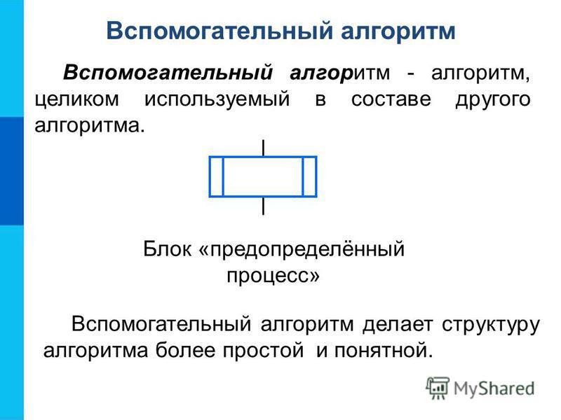 Вспомогательный алгоритм Вспомогательный алгоритм - алгоритм, целиком используемый в составе другого алгоритма. Блок «предопределённый процесс» Вспомогательный алгоритм делает структуру алгоритма более простой и понятной.