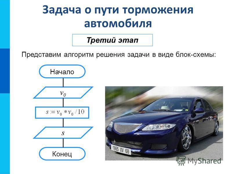 Задача о пути торможения автомобиля Третий этап Представим алгоритм решения задачи в виде блок-схемы: Начало v0v0 s Конец